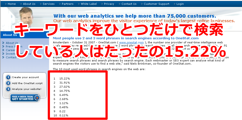 number of search keyword